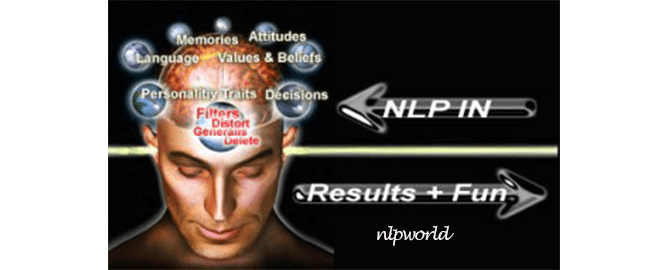 What is Neuro Linguistic Programming?